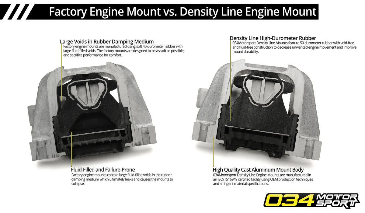 Density Line vs Stock MQB Motor Mount Comparison