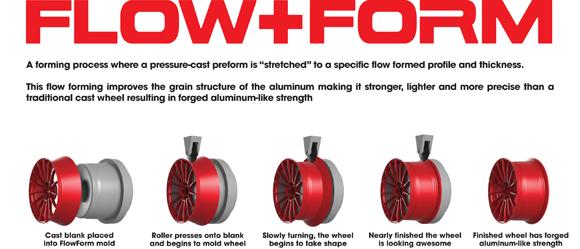 HRE FlowForm Manufacturing