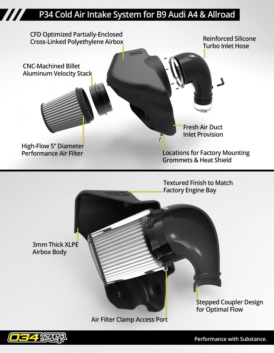 034Motorsport P34 Air Intake System Details for B9 Audi A4/Allroad & A5