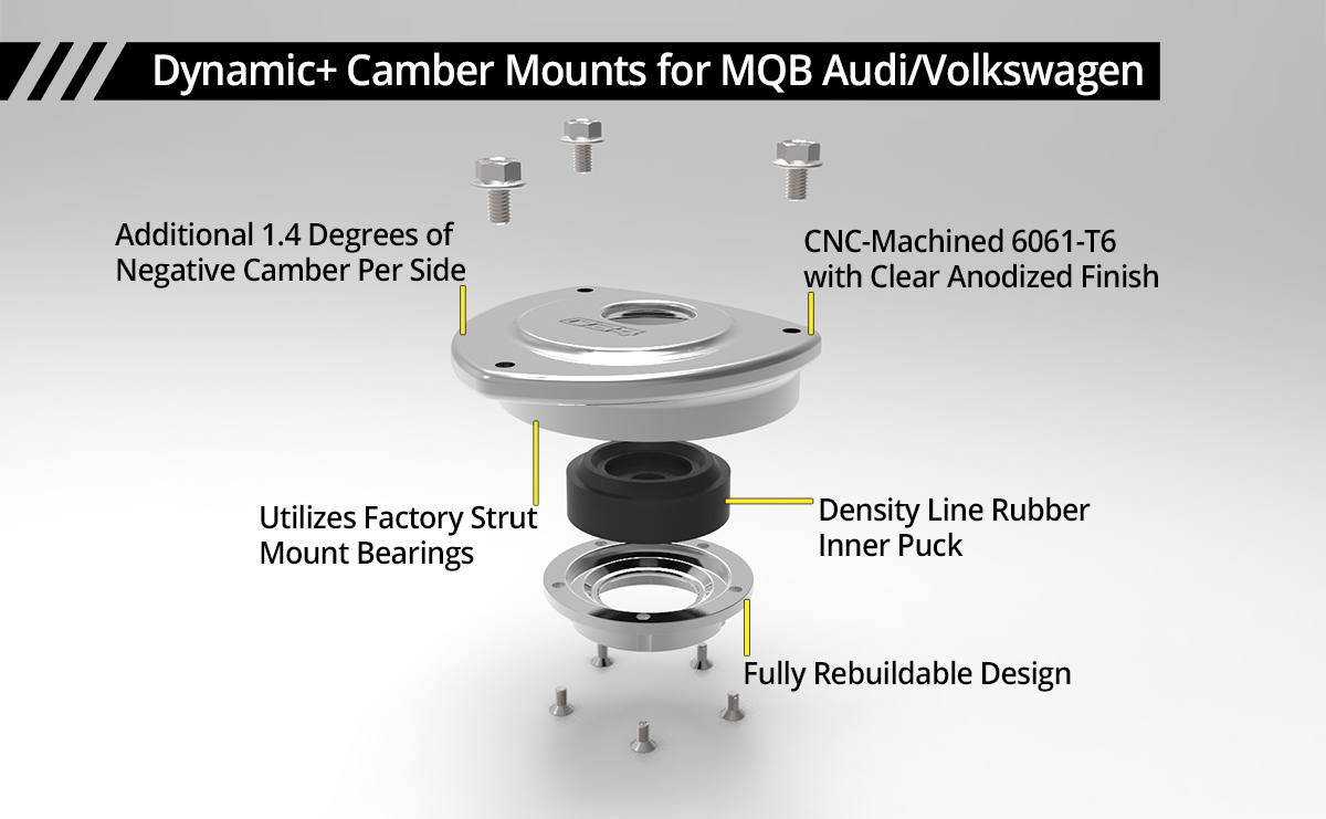 Dynamic+ Camber Mounts for Mk7 Volkswagen GTI