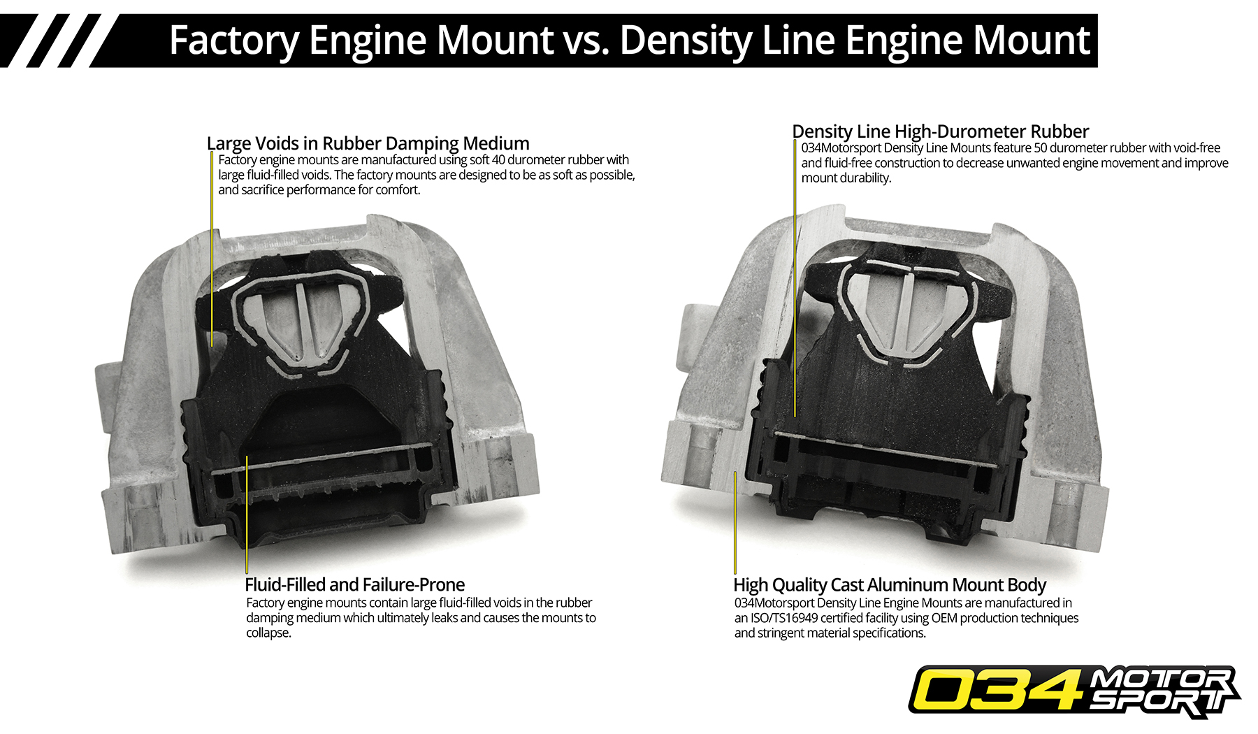 Density Line Motor Mount Pair for MkVII Volkswagen GTI