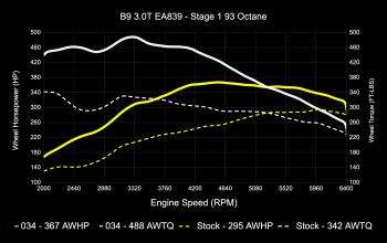 034-30-ea839-93-wheel-power